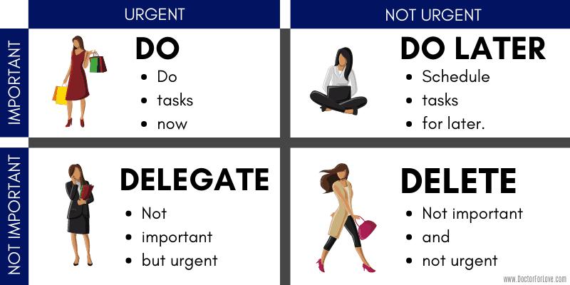 Elsenhower Matrix Technique to plan your days